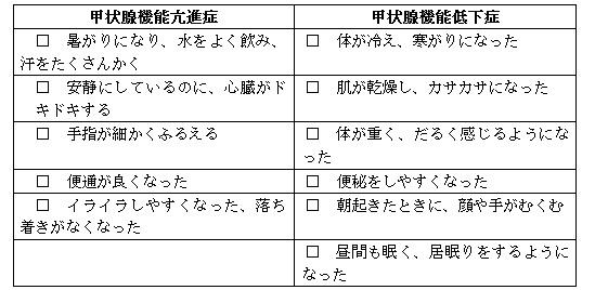 甲状腺疾患FAQ | A Life Nagoya
